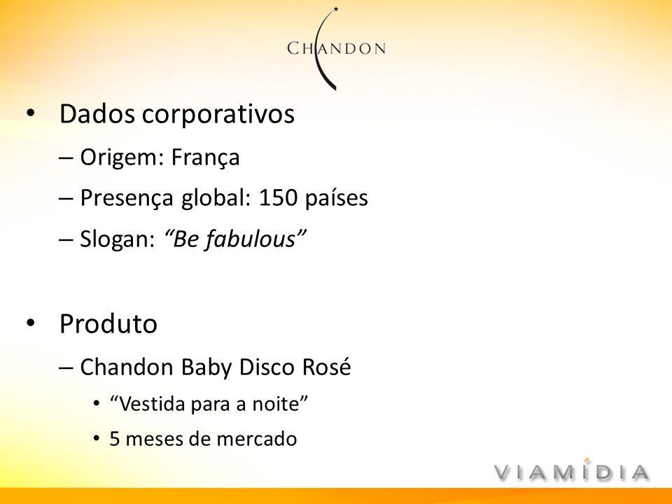 Dados corporativos – Origem: França – Presença global: 150 países – Slogan: Be fabulous Produto – Chandon Baby Disco Rosé Vestida para a noite 5 meses
