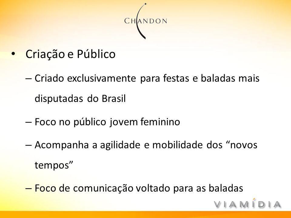 Criação e Público – Criado exclusivamente para festas e baladas mais disputadas do Brasil – Foco no público jovem feminino – Acompanha a agilidade e m