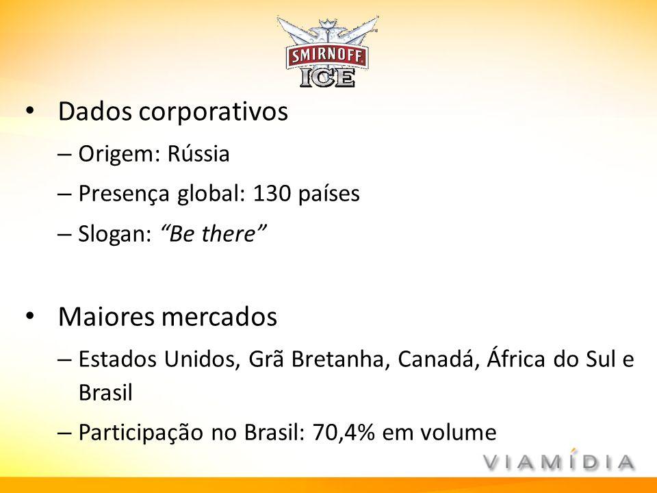 Dados corporativos – Origem: Rússia – Presença global: 130 países – Slogan: Be there Maiores mercados – Estados Unidos, Grã Bretanha, Canadá, África d