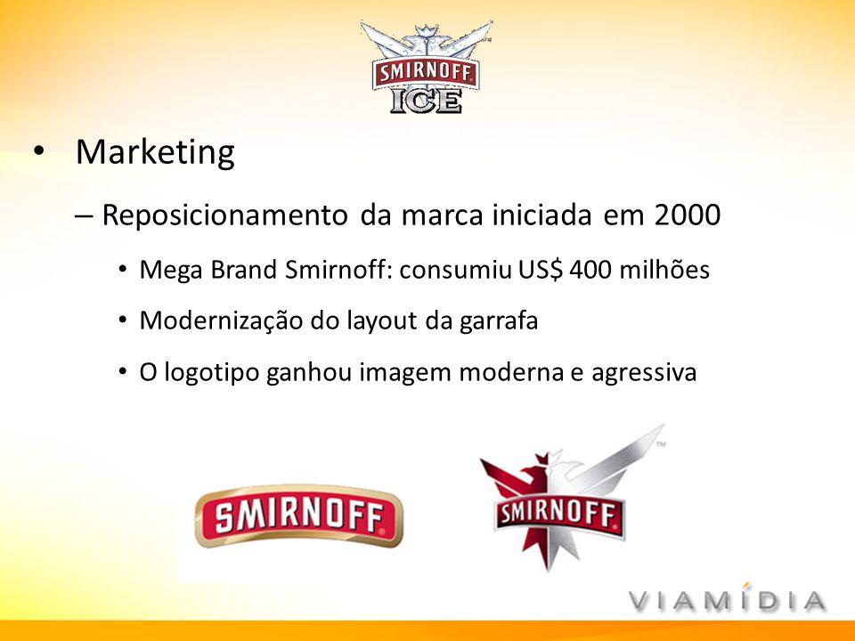 Marketing – Reposicionamento da marca iniciada em 2000 Mega Brand Smirnoff: consumiu US$ 400 milhões Modernização do layout da garrafa O logotipo ganh