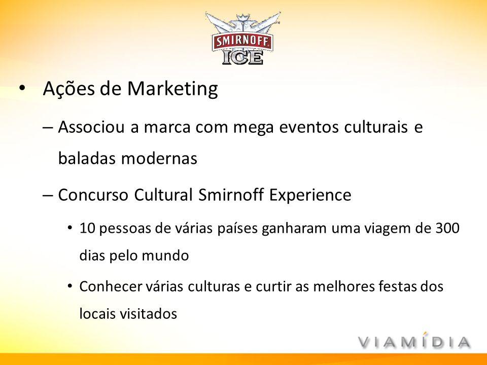 Ações de Marketing – Associou a marca com mega eventos culturais e baladas modernas – Concurso Cultural Smirnoff Experience 10 pessoas de várias paíse