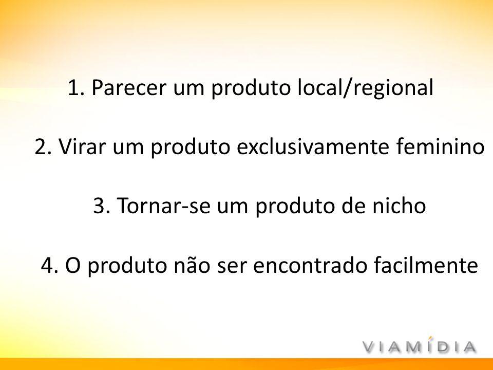 1. Parecer um produto local/regional 2. Virar um produto exclusivamente feminino 3. Tornar-se um produto de nicho 4. O produto não ser encontrado faci