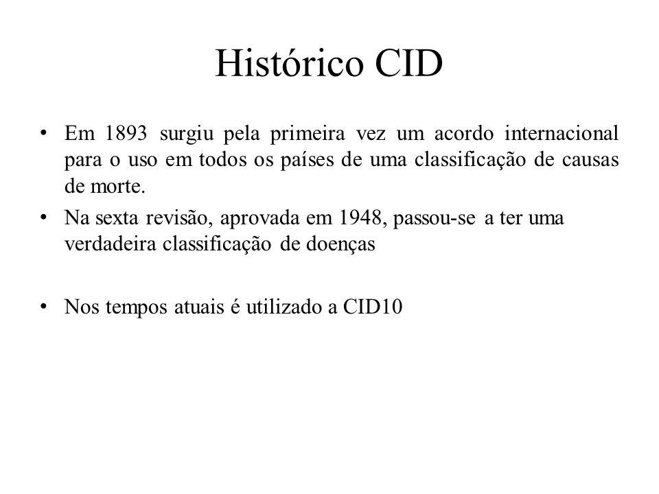 Histórico CID Em 1893 surgiu pela primeira vez um acordo internacional para o uso em todos os países de uma classificação de causas de morte. Na sexta
