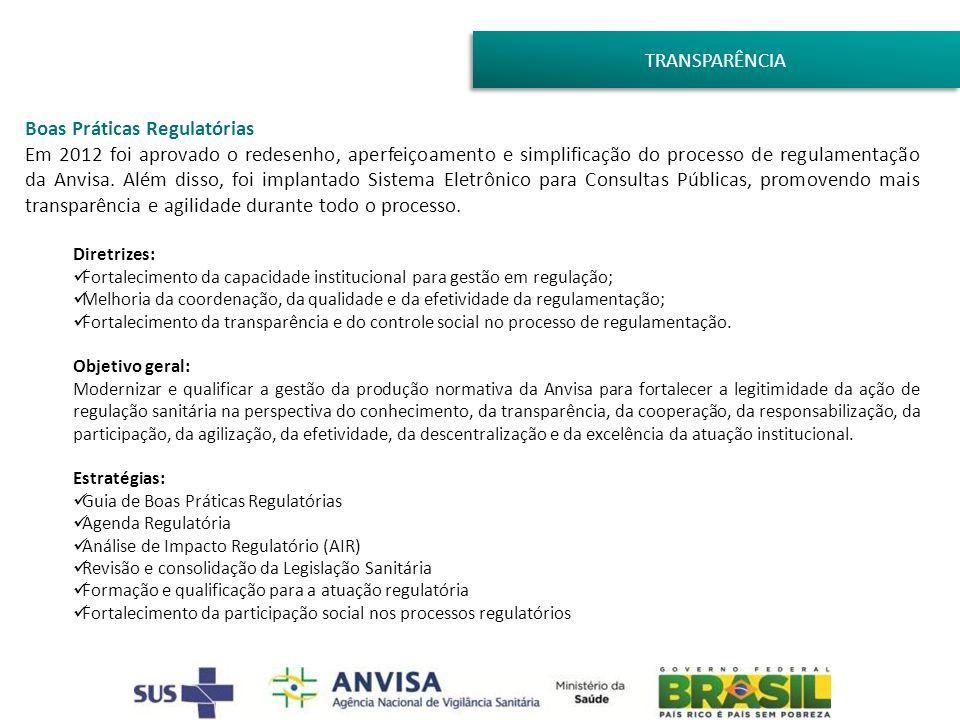 TRANSPARÊNCIA Boas Práticas Regulatórias Em 2012 foi aprovado o redesenho, aperfeiçoamento e simplificação do processo de regulamentação da Anvisa. Al