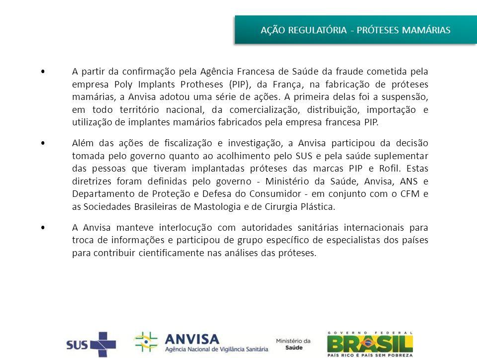 AÇÃO REGULATÓRIA - PRÓTESES MAMÁRIAS A partir da confirmação pela Agência Francesa de Saúde da fraude cometida pela empresa Poly Implants Protheses (P
