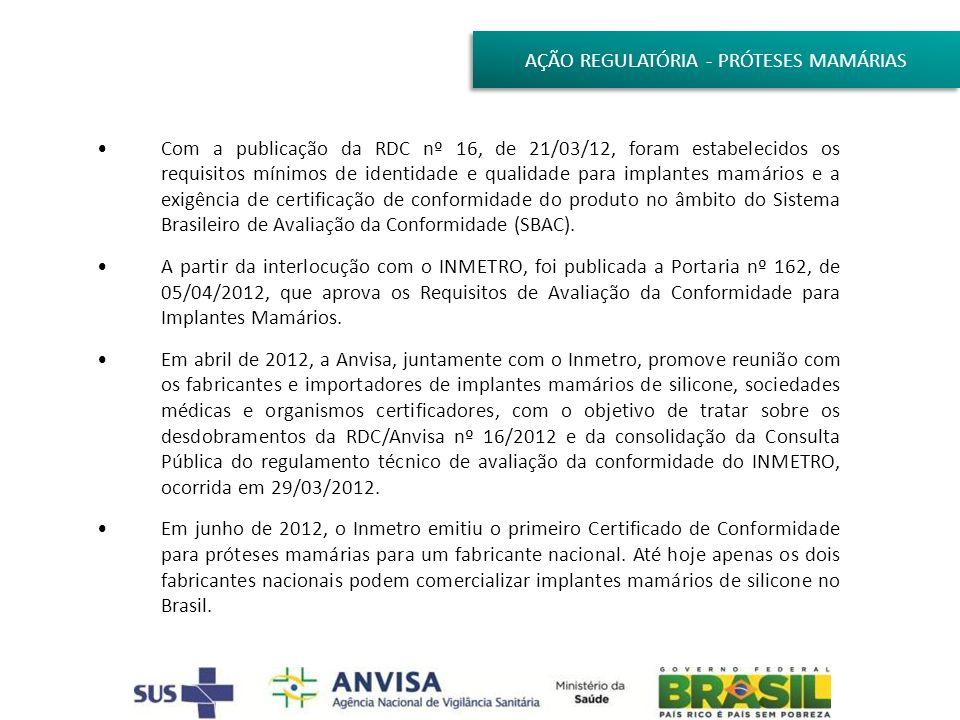 AÇÃO REGULATÓRIA - PRÓTESES MAMÁRIAS Com a publicação da RDC nº 16, de 21/03/12, foram estabelecidos os requisitos mínimos de identidade e qualidade p