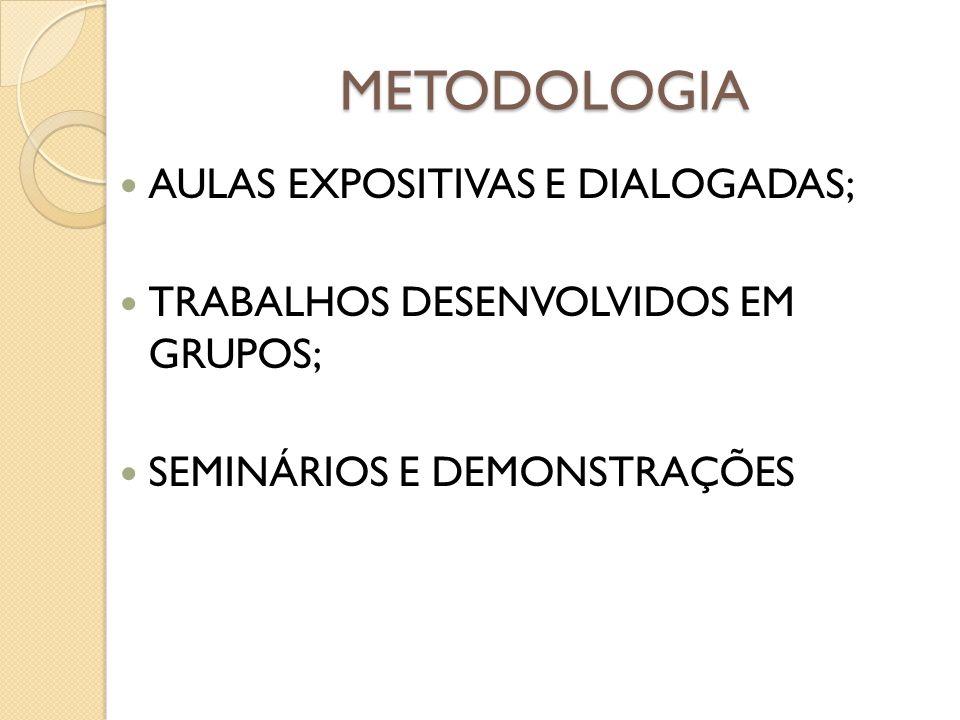 METODOLOGIA AULAS EXPOSITIVAS E DIALOGADAS; TRABALHOS DESENVOLVIDOS EM GRUPOS; SEMINÁRIOS E DEMONSTRAÇÕES