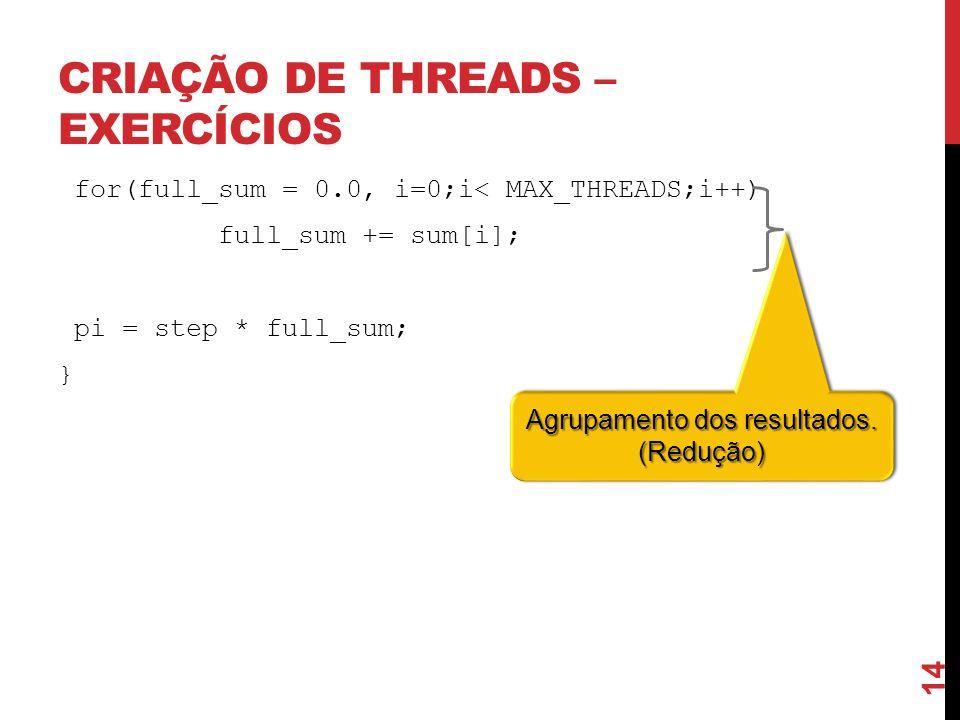 CRIAÇÃO DE THREADS – EXERCÍCIOS for(full_sum = 0.0, i=0;i< MAX_THREADS;i++) full_sum += sum[i]; pi = step * full_sum; } Agrupamento dos resultados. (R