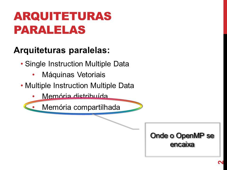 MODELOS DE PROGRAMAÇÃO PARALELA Modelos de Programação Paralela Multiprocessamento Fork/Join Passagem de Mensagens Exemplo: PVM, MPI Multithread Exemplo: OpenMP, POSIX-Threads OpenMP (Open MultiProcessing): Interface de programação que suporta multiprocessamento em ambientes de memória compartilhada.