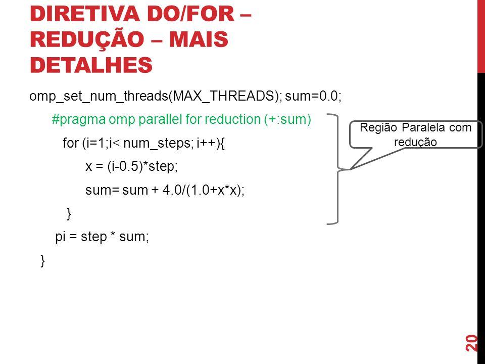 DIRETIVA DO/FOR – REDUÇÃO – MAIS DETALHES omp_set_num_threads(MAX_THREADS); sum=0.0; #pragma omp parallel for reduction (+:sum) for (i=1;i< num_steps;