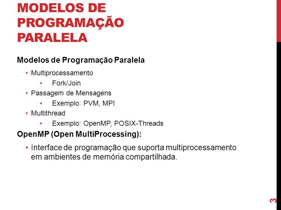 MODELOS DE PROGRAMAÇÃO PARALELA Modelos de Programação Paralela Multiprocessamento Fork/Join Passagem de Mensagens Exemplo: PVM, MPI Multithread Exemp