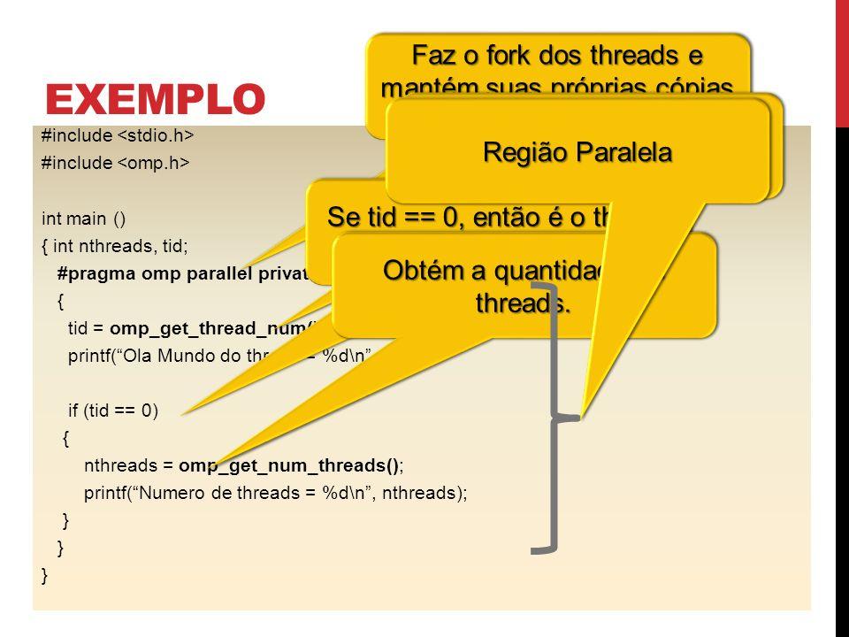 EXEMPLO #include int main () { int nthreads, tid; #pragma omp parallel private(nthreads, tid) { tid = omp_get_thread_num(); printf(Ola Mundo do thread