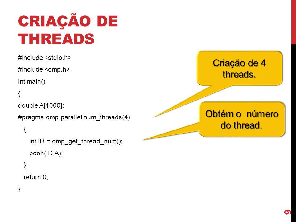 CRIAÇÃO DE THREADS #include int main() { double A[1000]; #pragma omp parallel num_threads(4) { int ID = omp_get_thread_num(); pooh(ID,A); } return 0;