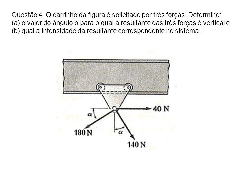 Questão 4. O carrinho da figura é solicitado por três forças. Determine: (a) o valor do ângulo α para o qual a resultante das três forças é vertical e