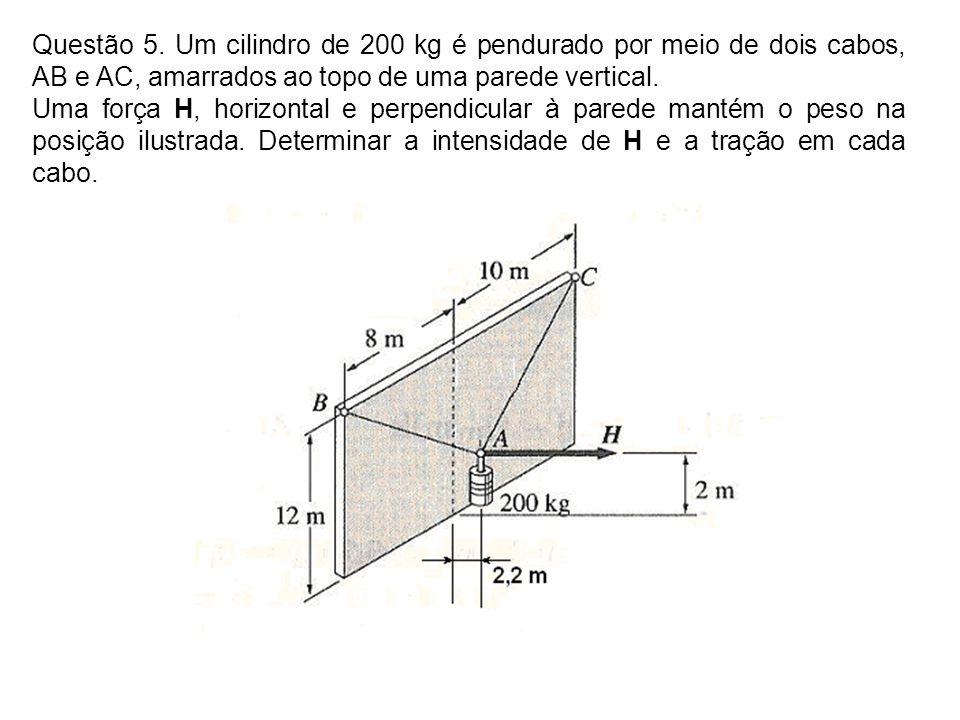 Questão 5. Um cilindro de 200 kg é pendurado por meio de dois cabos, AB e AC, amarrados ao topo de uma parede vertical. Uma força H, horizontal e perp