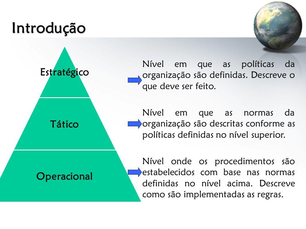 Nível em que as políticas da organização são definidas. Descreve o que deve ser feito. Nível em que as normas da organização são descritas conforme as