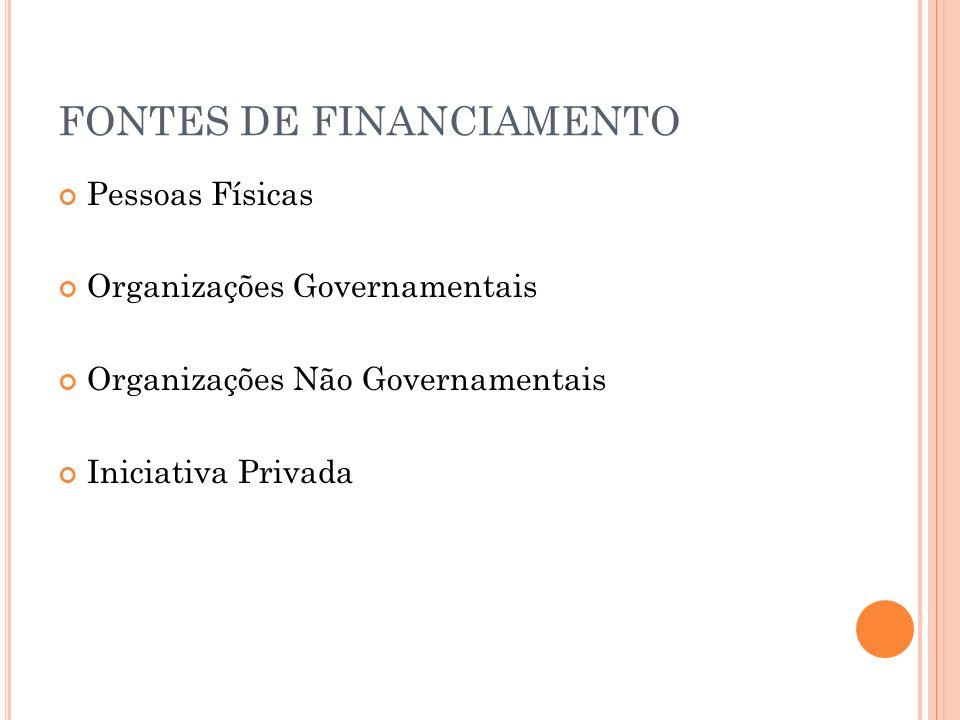 FONTES DE FINANCIAMENTO Pessoas Físicas Organizações Governamentais Organizações Não Governamentais Iniciativa Privada