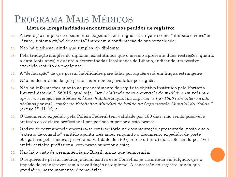 P ROGRAMA M AIS M ÉDICOS Lista de Irregularidades encontradas nos pedidos de registro: 14.