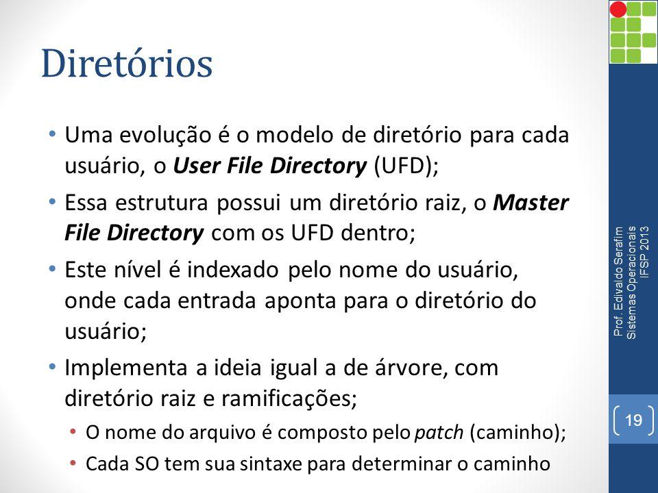 Diretórios Uma evolução é o modelo de diretório para cada usuário, o User File Directory (UFD); Essa estrutura possui um diretório raiz, o Master File