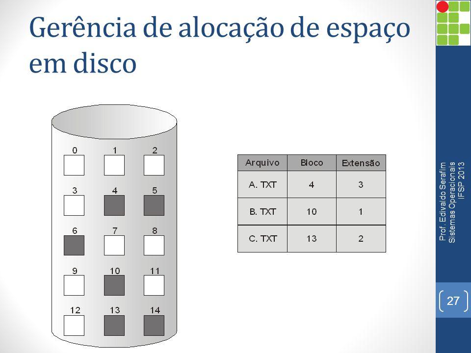 Gerência de alocação de espaço em disco Prof. Edivaldo Serafim Sistemas Operacionais IFSP 2013 27