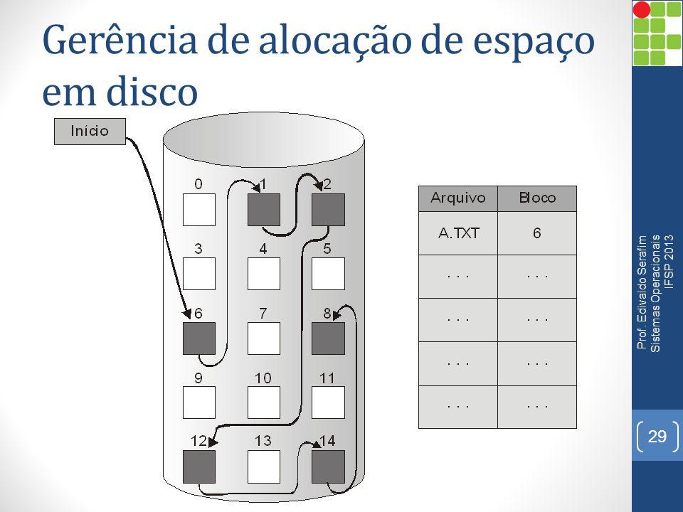 Gerência de alocação de espaço em disco Prof. Edivaldo Serafim Sistemas Operacionais IFSP 2013 29