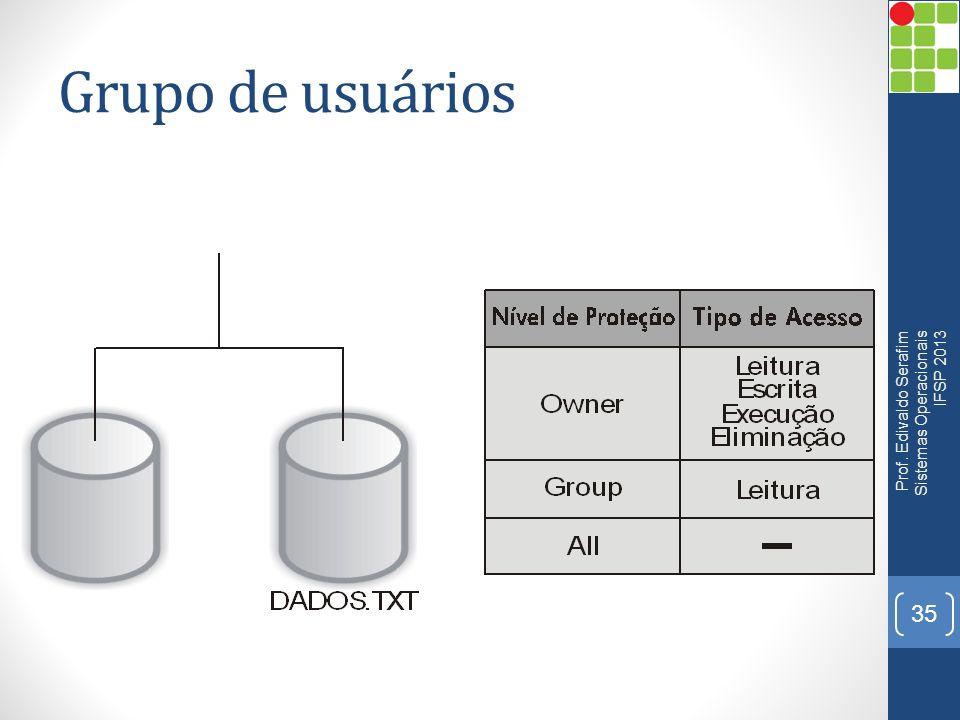 Grupo de usuários Prof. Edivaldo Serafim Sistemas Operacionais IFSP 2013 35