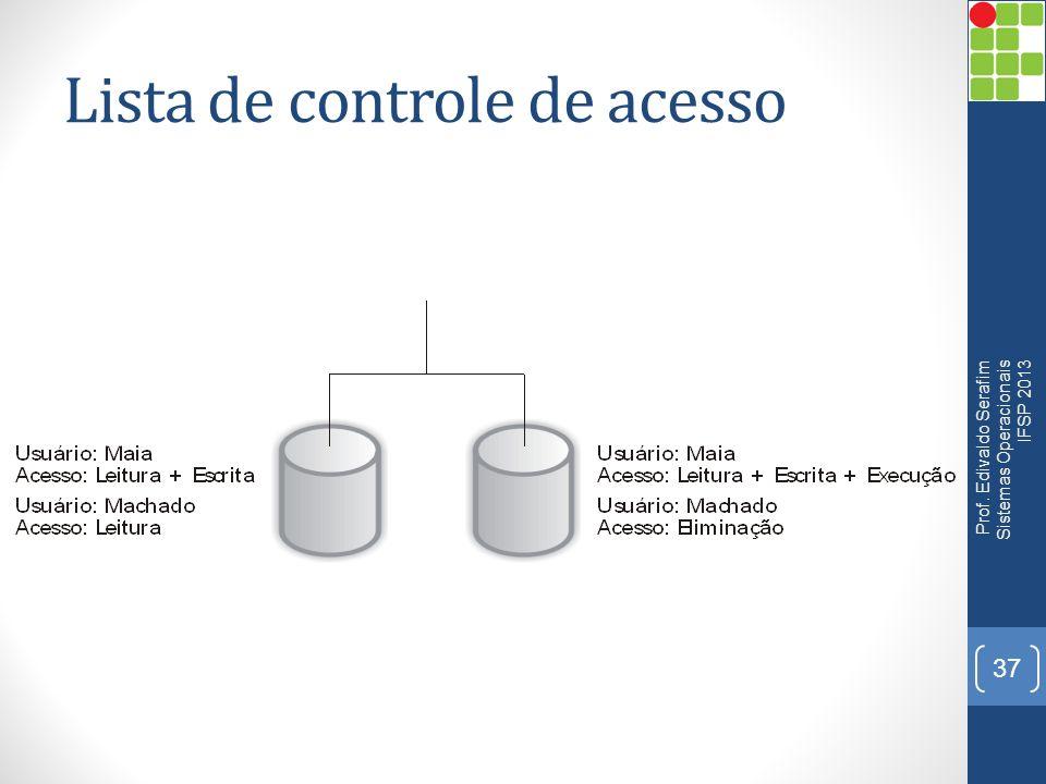 Lista de controle de acesso Prof. Edivaldo Serafim Sistemas Operacionais IFSP 2013 37