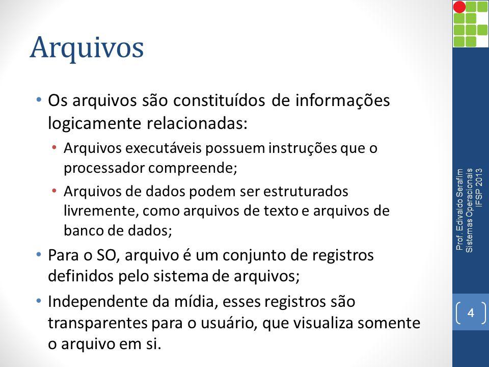 Atributos Linux Prof. Edivaldo Serafim - Arquitetura de Computadores - IFSP 2013 15