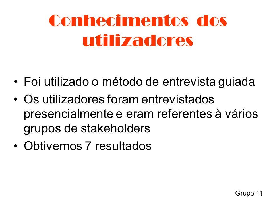 Conhecimentos dos utilizadores Foi utilizado o método de entrevista guiada Os utilizadores foram entrevistados presencialmente e eram referentes à vários grupos de stakeholders Obtivemos 7 resultados Grupo 11