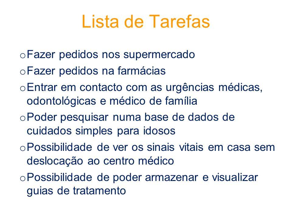 o Fazer pedidos nos supermercado o Fazer pedidos na farmácias o Entrar em contacto com as urgências médicas, odontológicas e médico de família o Poder