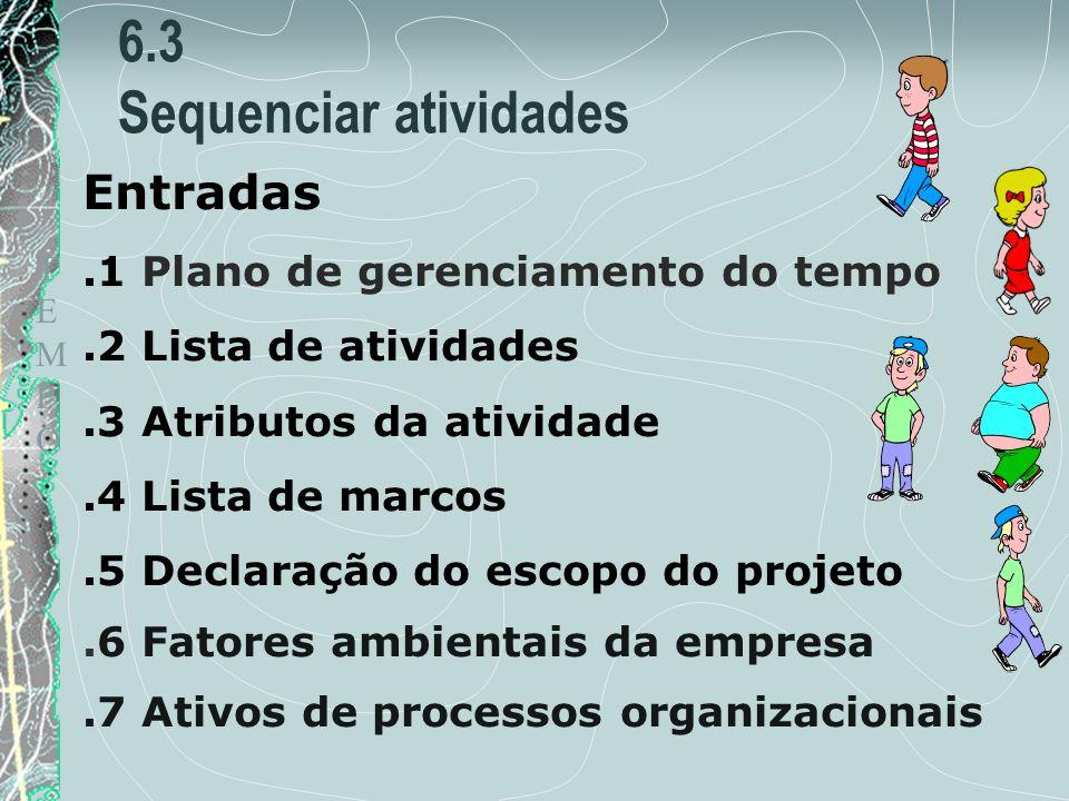 TEMPOTEMPO 6.3 Sequenciar atividades Entradas.1 Plano de gerenciamento do tempo.2 Lista de atividades.3 Atributos da atividade.4 Lista de marcos.5 Declaração do escopo do projeto.6 Fatores ambientais da empresa.7 Ativos de processos organizacionais