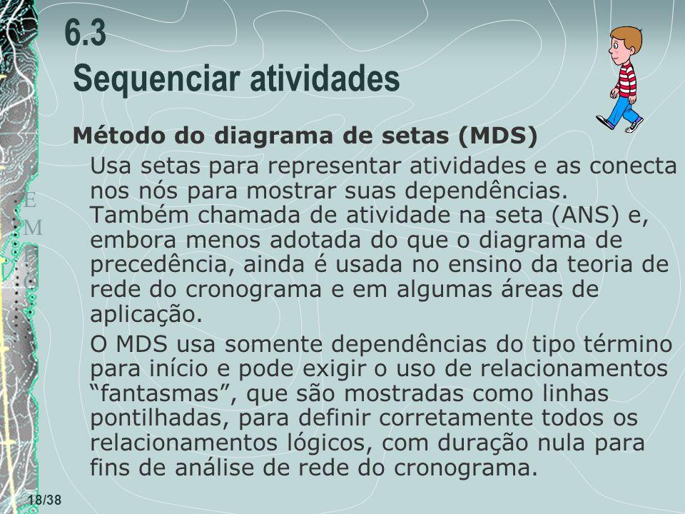 TEMPOTEMPO 18/38 6.3 Sequenciar atividades Método do diagrama de setas (MDS) Usa setas para representar atividades e as conecta nos nós para mostrar suas dependências.