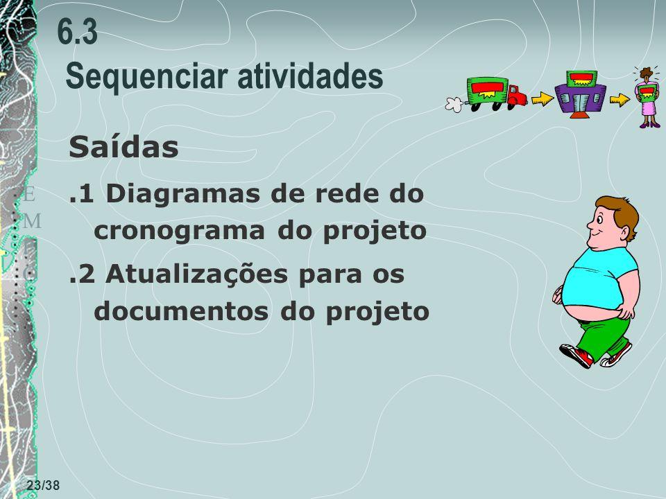 TEMPOTEMPO 23/38 6.3 Sequenciar atividades Saídas.1 Diagramas de rede do cronograma do projeto.2 Atualizações para os documentos do projeto