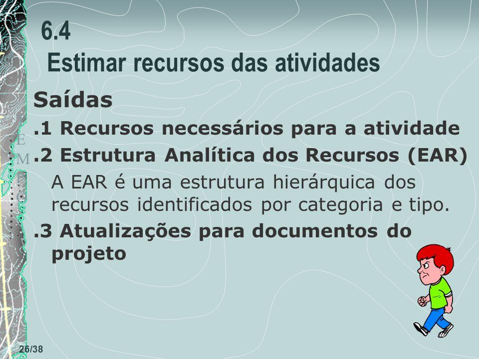 TEMPOTEMPO 26/38 6.4 Estimar recursos das atividades Saídas.1 Recursos necessários para a atividade.2 Estrutura Analítica dos Recursos (EAR) A EAR é uma estrutura hierárquica dos recursos identificados por categoria e tipo..3 Atualizações para documentos do projeto