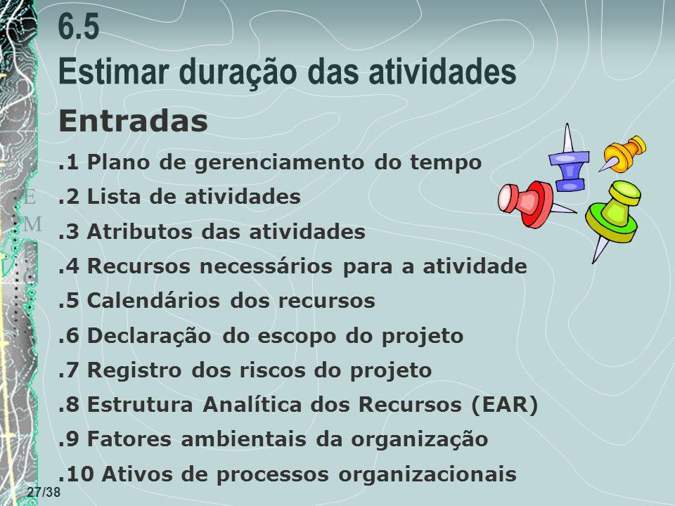 TEMPOTEMPO 27/38 6.5 Estimar duração das atividades Entradas.1 Plano de gerenciamento do tempo.2 Lista de atividades.3 Atributos das atividades.4 Recursos necessários para a atividade.5 Calendários dos recursos.6 Declaração do escopo do projeto.7 Registro dos riscos do projeto.8 Estrutura Analítica dos Recursos (EAR).9 Fatores ambientais da organização.10 Ativos de processos organizacionais