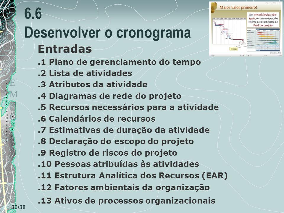 TEMPOTEMPO 30/38 6.6 Desenvolver o cronograma Entradas.1 Plano de gerenciamento do tempo.2 Lista de atividades.3 Atributos da atividade.4 Diagramas de rede do projeto.5 Recursos necessários para a atividade.6 Calendários de recursos.7 Estimativas de duração da atividade.8 Declaração do escopo do projeto.9 Registro de riscos do projeto.10 Pessoas atribuídas às atividades.11 Estrutura Analítica dos Recursos (EAR).12 Fatores ambientais da organização.13 Ativos de processos organizacionais