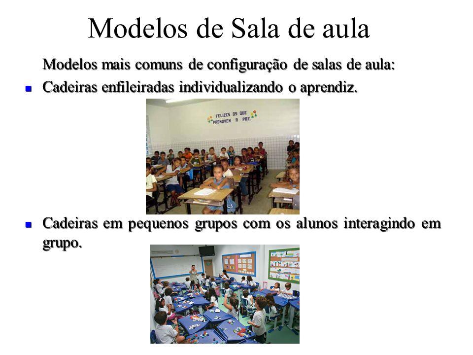 Modelos de Sala de aula Modelos mais comuns de configuração de salas de aula: Cadeiras enfileiradas individualizando o aprendiz. Cadeiras enfileiradas