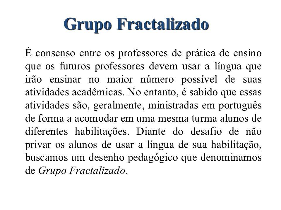 Grupo Fractalizado É consenso entre os professores de prática de ensino que os futuros professores devem usar a língua que irão ensinar no maior númer