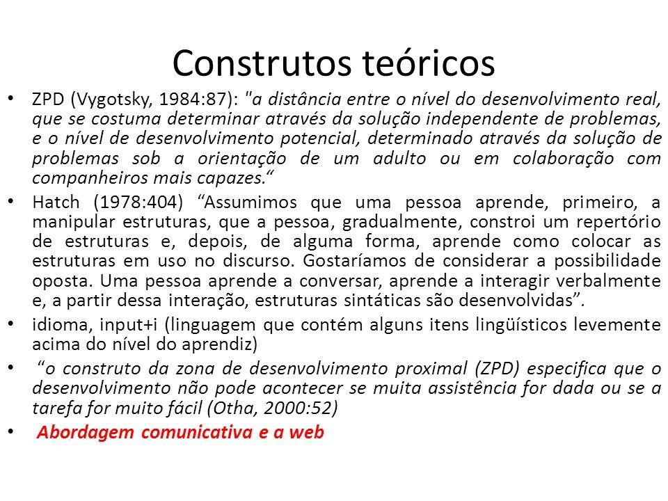 Construtos teóricos ZPD (Vygotsky, 1984:87):