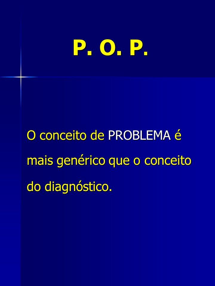P. O. P. O conceito de PROBLEMA é mais genérico que o conceito do diagnóstico.