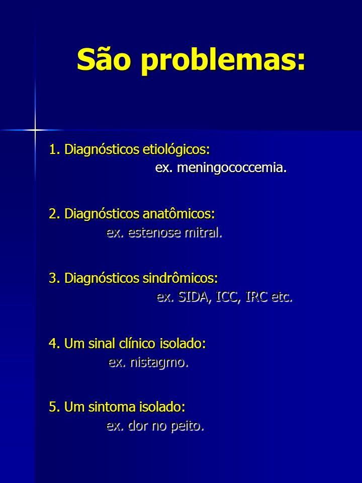 São problemas: 1. Diagnósticos etiológicos: ex. meningococcemia.