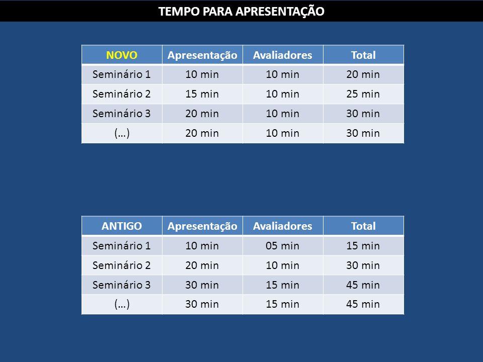 TEMPO PARA APRESENTAÇÃO NOVOApresentaçãoAvaliadoresTotal Seminário 110 min 20 min Seminário 215 min10 min25 min Seminário 320 min10 min30 min (…)20 mi