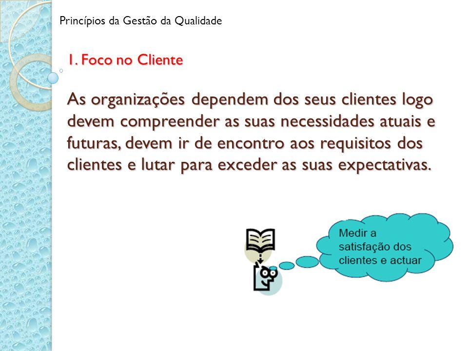 1. Foco no Cliente As organizações dependem dos seus clientes logo devem compreender as suas necessidades atuais e futuras, devem ir de encontro aos r