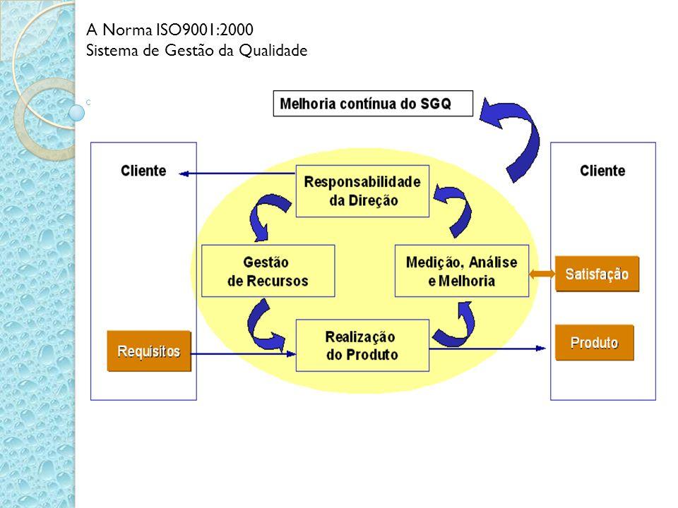 A Norma ISO9001:2000 Sistema de Gestão da Qualidade