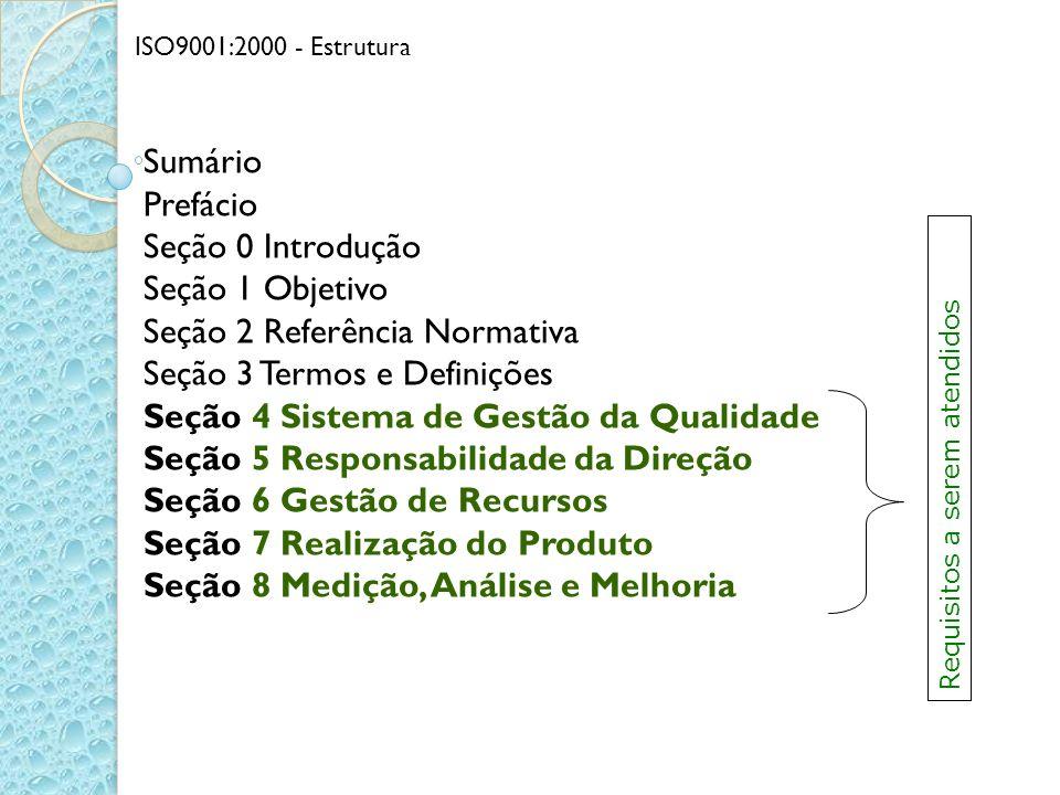 ISO9001:2000 - Estrutura Sumário Prefácio Seção 0 Introdução Seção 1 Objetivo Seção 2 Referência Normativa Seção 3 Termos e Definições Seção 4 Sistema