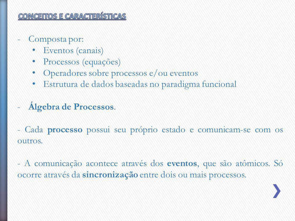 -Composta por: Eventos (canais) Processos (equações) Operadores sobre processos e/ou eventos Estrutura de dados baseadas no paradigma funcional -Álgeb