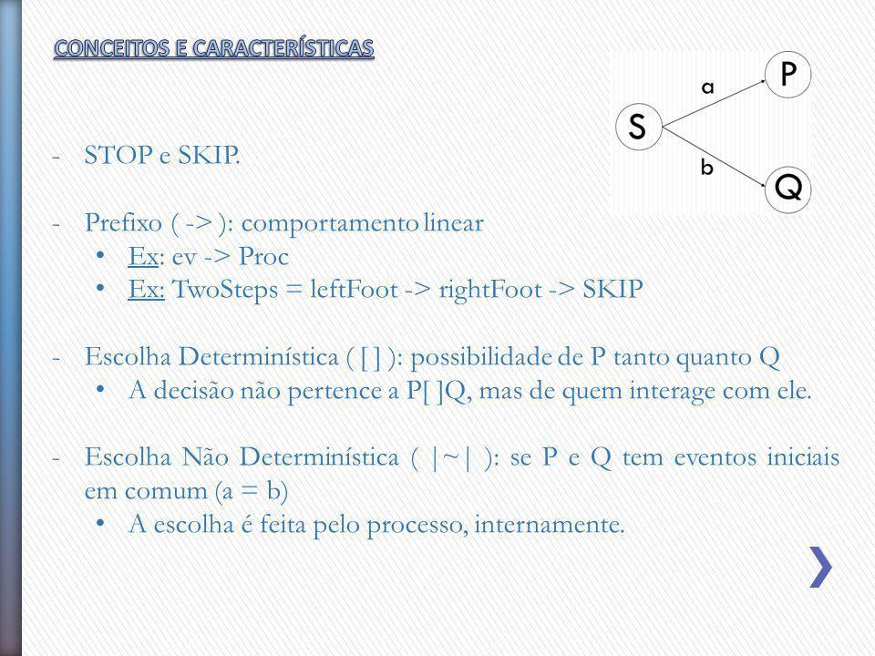 -STOP e SKIP. -Prefixo ( -> ): comportamento linear Ex: ev -> Proc Ex: TwoSteps = leftFoot -> rightFoot -> SKIP -Escolha Determinística ( [ ] ): possi