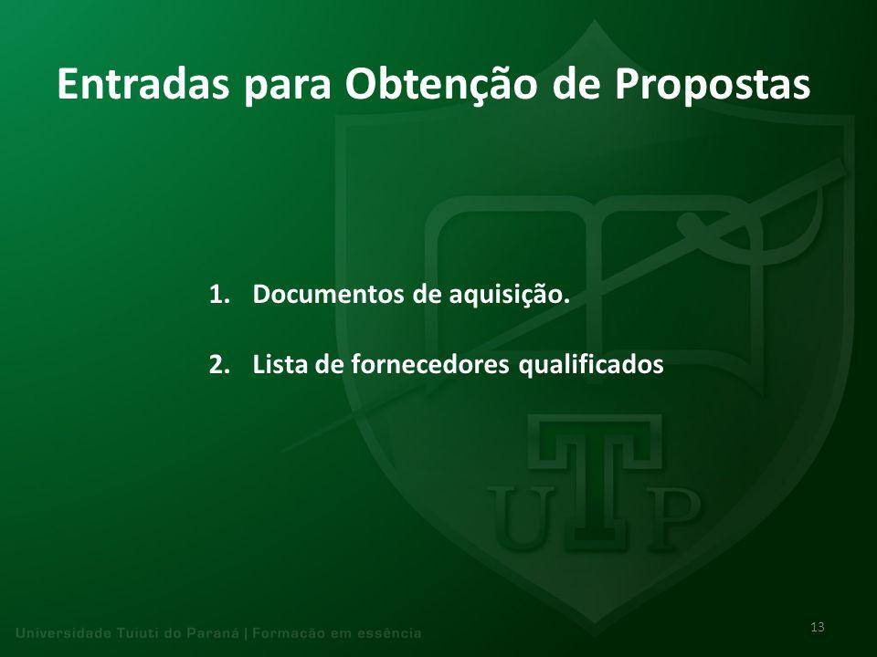 Entradas para Obtenção de Propostas 1.Documentos de aquisição. 2.Lista de fornecedores qualificados 13