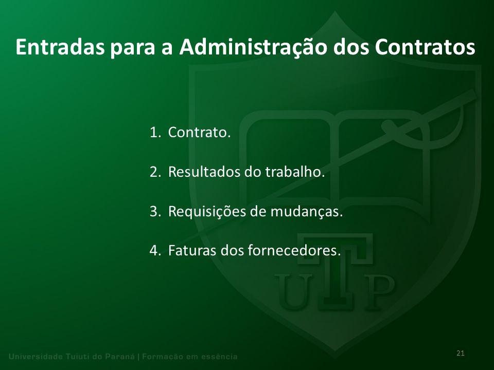 Entradas para a Administração dos Contratos 1.Contrato. 2.Resultados do trabalho. 3.Requisições de mudanças. 4.Faturas dos fornecedores. 21