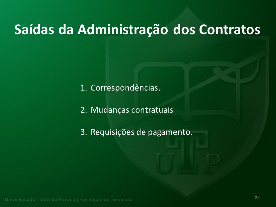 Saídas da Administração dos Contratos 1.Correspondências. 2.Mudanças contratuais 3.Requisições de pagamento. 23
